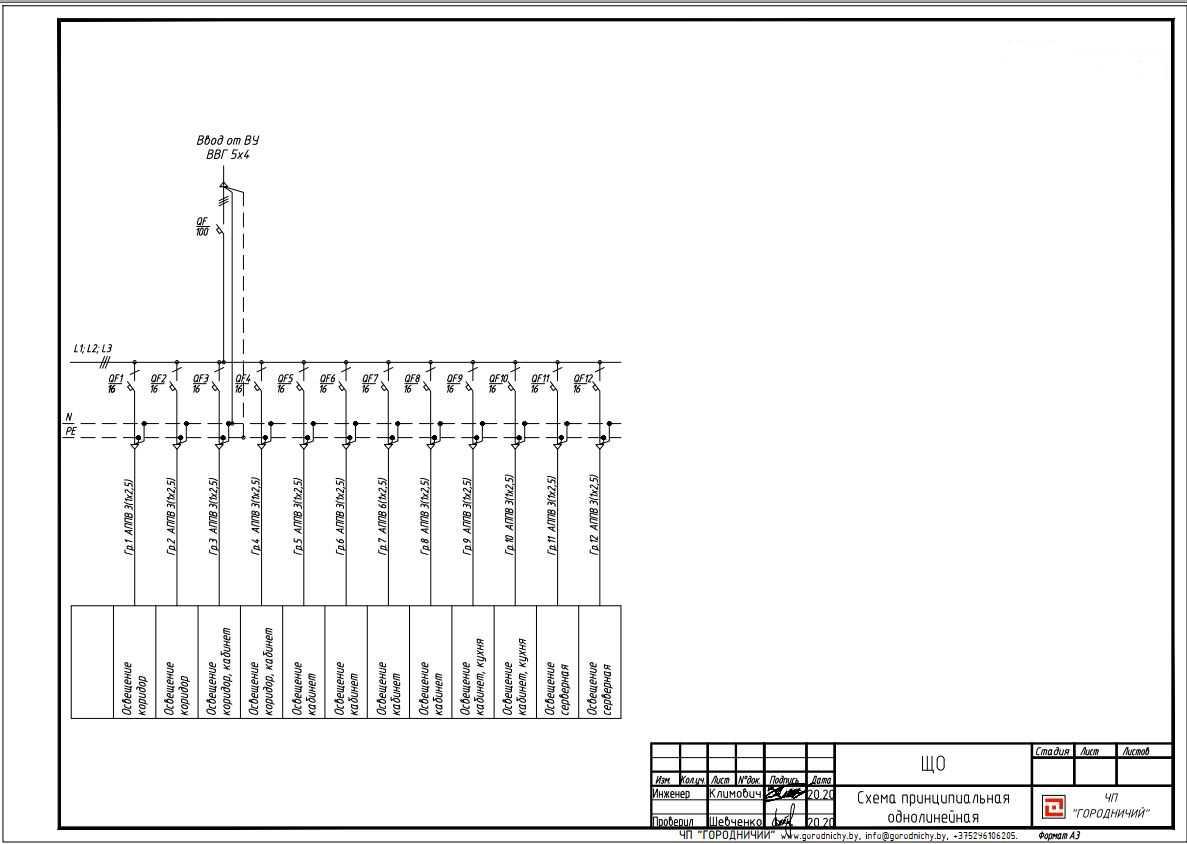 Разработка однолинейных схем электроснабжения